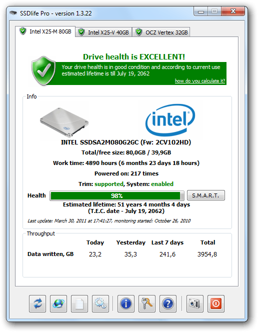 Know how your SSD is doing at any moment.